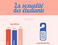 Infographies préventives