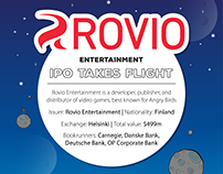 Rovio Entertainment Infographic