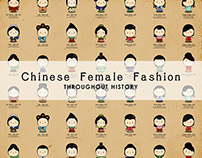 Chinese Female Fashion