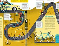 Tour de France (MH 7/2015)