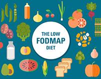 Diet Avoids Symptoms Of IBS
