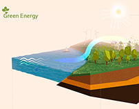 Green Energy 3d illustration