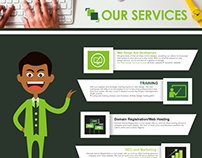 Profile Design for Greenmouse Technologies