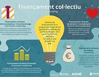 Infografia 'Finançament col·lectiu'
