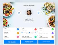 Custom Keto Diet -Website Design