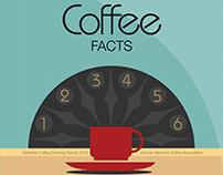 Interactive PDF: Coffee Infographic