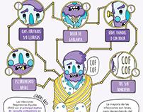 Infografía Infecciones Respiratorias