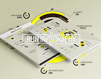 RUN / Infography Data Sheets