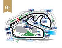 Formula 1 tracks infographic