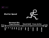 The Shutter Speed