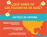 Infografía Historia de las palomitas