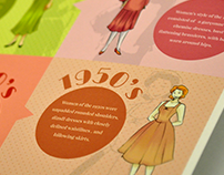 20th Century Styles Infographic