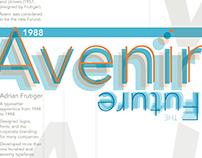 Avenir Typeface Poster