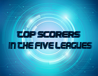 Top Scorers In The Five Leagues Collection