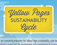Yellow Pages Sustainability Infographic