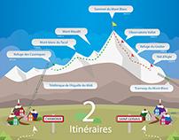 L'ascension du Mont-Blanc
