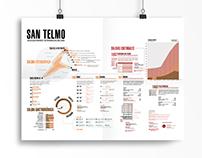 San Telmo - Infografía