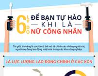 Infographic Bluc C company