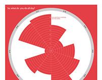 Information Design & Data Visualization