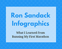 What I Learned From Marathon Infographic | Ron Sandack