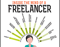 24Seven: Inside The Mind of a Freelancer