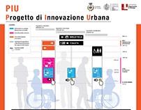PIU   Progetto di Innovazione Urbana Comune di Cecina
