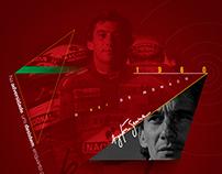 Ayrton Senna - Pentagrama e Triângulo Áureo