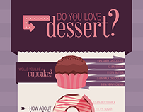 Do you love dessert?