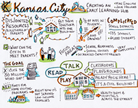 Sketchnotes 4: Kansas City and Pittsburgh