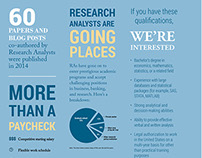 2015 FRBNY Research Analyst Recruiting Poster