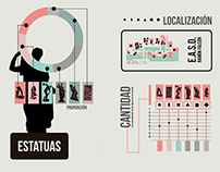 Infographic - Statues