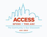 Access SFUSD Identity