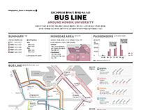 1803 Zoom in : BUS LINE around Hongik Univ.