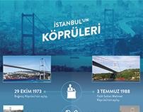 İstanbul'un Köprüleri Infografik