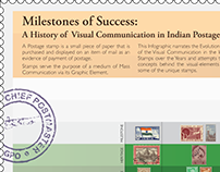 History of Communication in Postage stamps