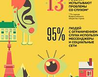 Инфографика для проекта +1