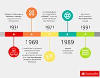 Infografía día de internet para Santander