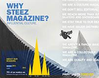 2015 Steez Media Kit
