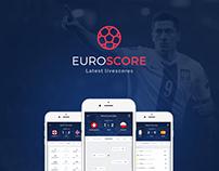 EuroScore (Mobile App)