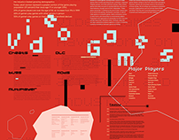 Video Games — Informational Typographic Poster
