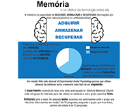 A poster to show how smartphones change our memory