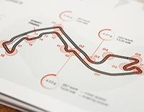 2014 Brembo Brake Infographics