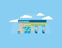 SGA Petro Group — Animated explainer video
