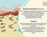Social Entrepeneurship Campaign (Nahdet El Mahrousa)