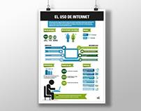 Proyectos Infográficos