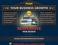 Responsive web design Infographic by PGS