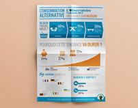CETELEM - Infographie