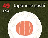 Japanese sushi stamp set