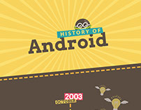 History of Android - Infographic