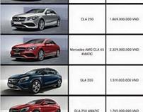 Bảng giá xe ô tô tại việt nam